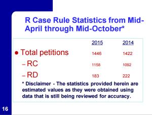 r case stats 1